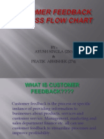 Customer Feedback Process Flow Chart