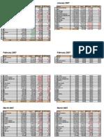 Revenue Projection OPDIPD1