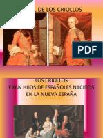 Papel de Los Criollos