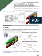 ion Des Actions Mecaniques