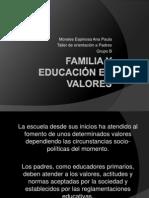FAMILIA Y EDUCACIÓN EN VALORES