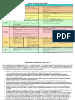 CAMPOS FORMATIVOS (Cuadro) Competencias a Evaluar