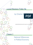 Chapter 2a Natl Differences in Political Economy