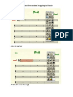 Drum and Percussion Mapping in Finale
