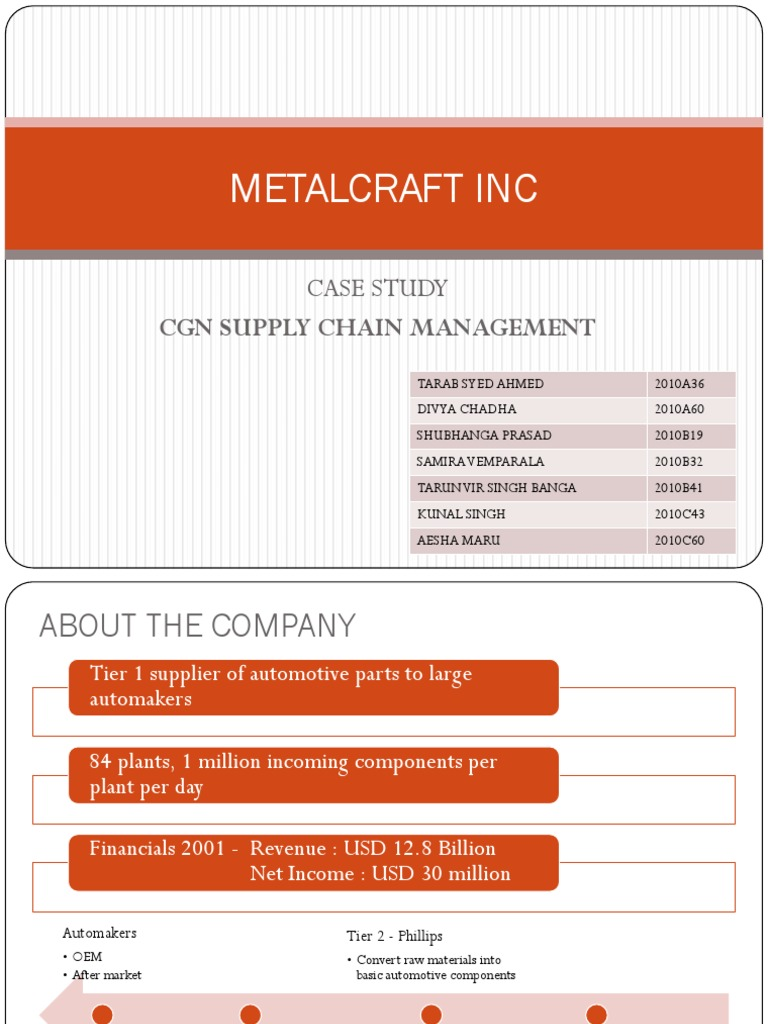metalcraft supplier scorecard Procurement and contracting winter 2017 professor: shaohan alan cai contracting, supplier collaboration and relationship development and management emphasis on 3/21/2017 chapter 19 -performance case metalcraft supplier measurement and evaluation scorecard.