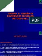55329061 Metodo Shell