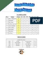 Campeonato Fútbol Sala Jornada 5