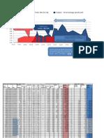Temp+Data+Ecat 6-10-11-Edited by MAP v2
