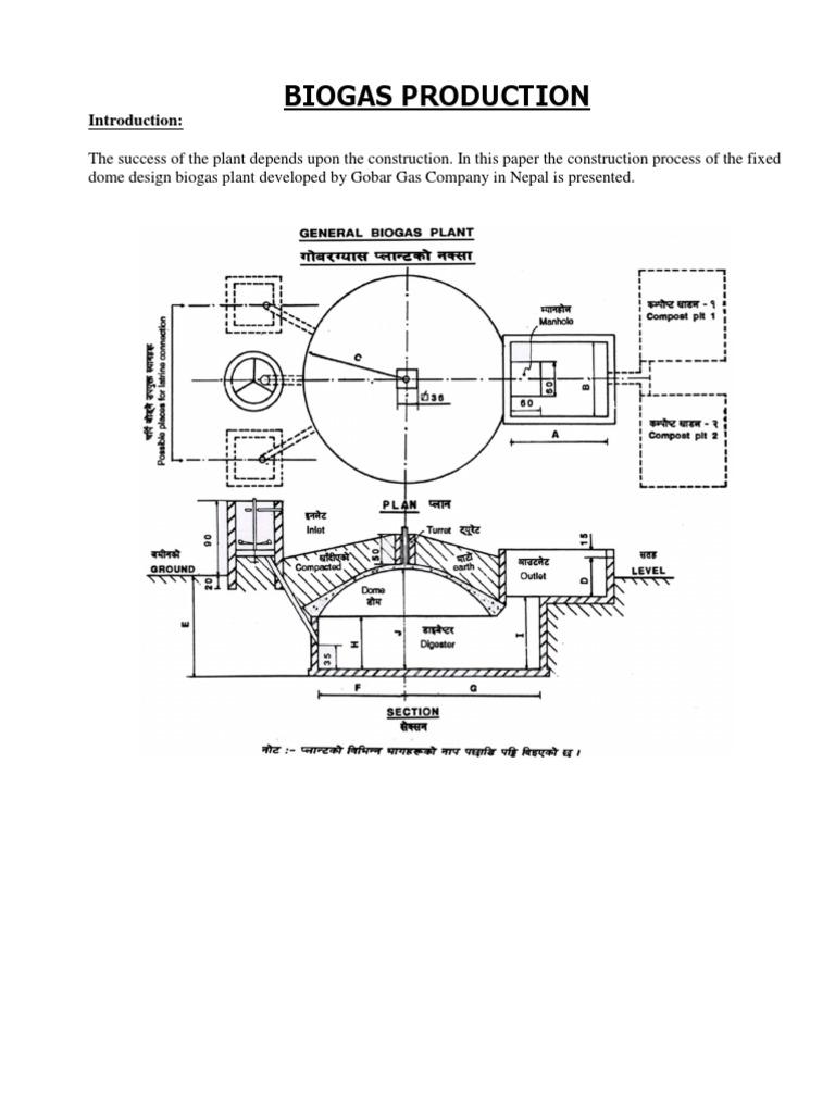 Biogas Production | Biogas | Concrete