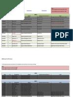 LAS WSQ Level 2 Courses - Schedule