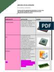 Web Quest Arquitectura de Un Ordenador