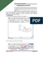 DIAGRAMAS DE FLUJO DFD_TUTOR