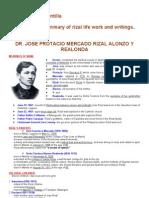 Rizal Life Works Writings Summary 1