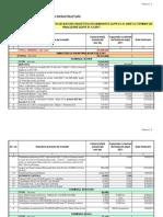 Investitii Finalizate Dupa 2011 MTI 31 Aug