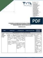 Informe - Dj Angeles Inversione y Servicios Turisticos s.r.l