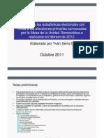 analisis primarias 2012