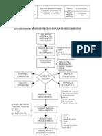 Protocolo Admin is Trac Ion de Medicamentos
