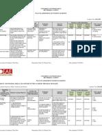 Plan of Assessment - Nutrition an Dietetics (2011-2012)