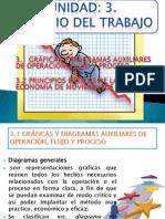 Diagramas de Operaciones,Flujo y Procesos