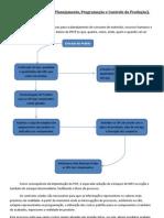 Implantação de PPCP