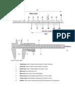 Metrology and Measurement