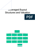 Chapter 11 Leveraged Buyout Structures and Valuation