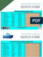 CLASIFICACION CIRCUITO MASCULINO