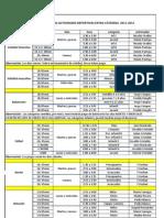 Horarios_de_entrenmiento_actividades_deportivas_extra_catedras_C.H_2011-2012[1]