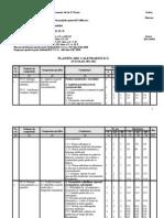 Planificare Protectia Consumatorului Cl X- 2011