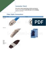 Fiber Optic Connector Chart