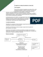 Capitulo 1. Logistica de Los Negocios y La Cadena de Sumionistros