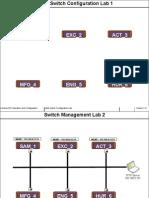 Appx a (Lab Diagrams)