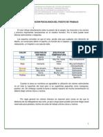CONFORMACIÓN PSICOLOGICA DEL PUESTO DE TRABAJO