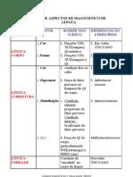 (2) Acupuntura - Diagnóstico da Lingua