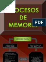 procesos de memoria