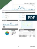 Analytics PERUBATAN Online 2011Q1