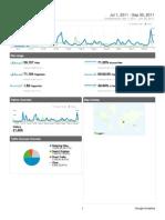 Analytics PERUBATAN Online Comparison 2011Q2-2011Q3