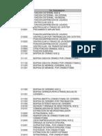 Listado Total Cups (Pos y No Pos)2009(1)(1)