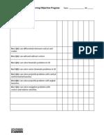 Kinematics Learning Objectives Progress
