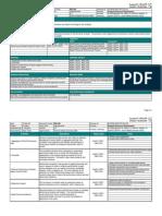 0-Analyze Resource Performance
