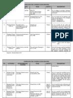 Appendix 2 Construction Legislation