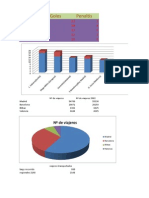 Excel Grafico