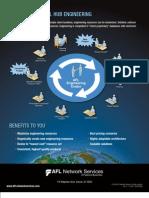 AFL OSP Engineering Services