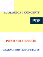 Eco.concepts.iii.Succession.cyclesl