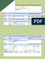 Ver Dvr en Celular Con Windows Mobile