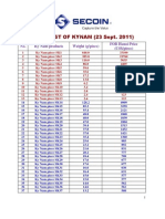 2011 Price List of Kynam-Updated 23.9.2011