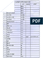 12-10-2011-Political Prisoners Released List