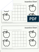 Apple Incentive Chart