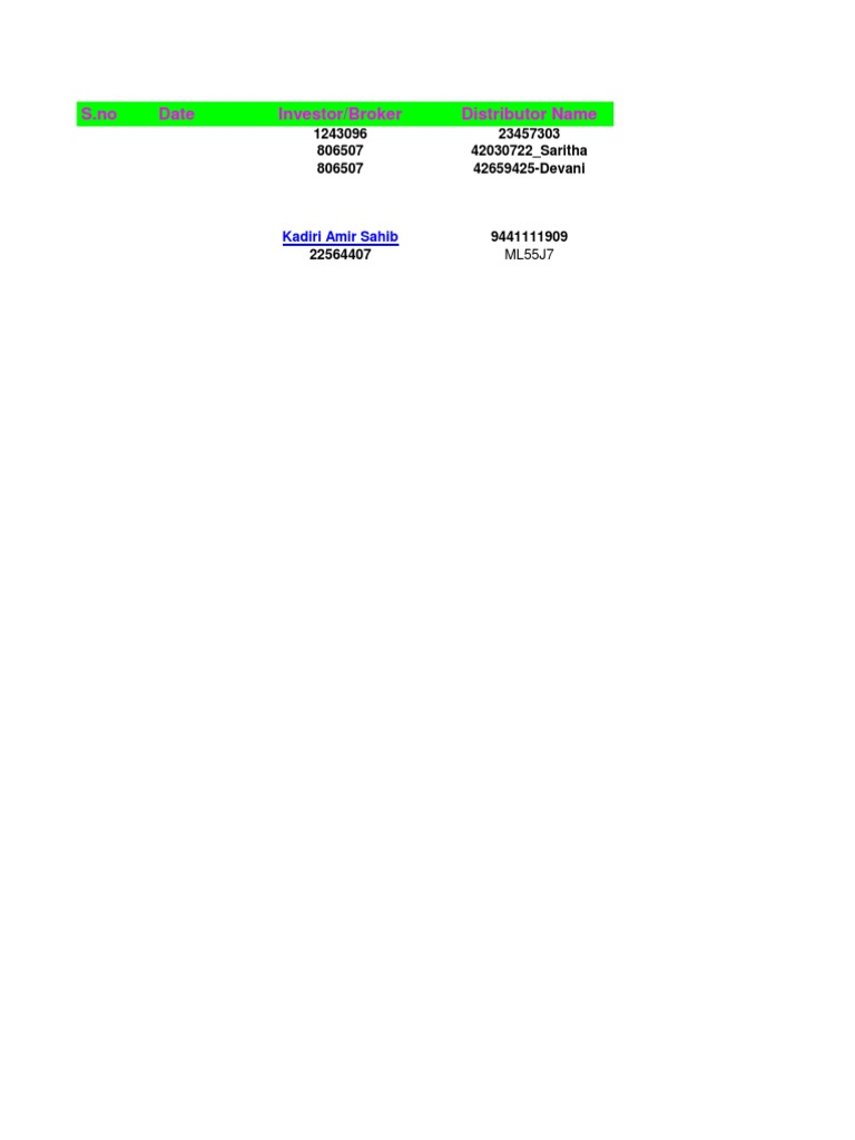 Sundaram Address | Cheque | Investor