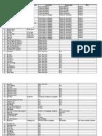 Arrest list (Updated - 30 Sept 2007)